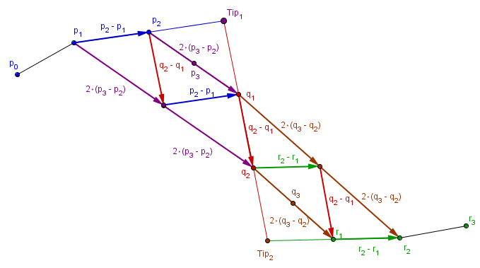 Computer Graphics Learning - Task: Bezier Spline